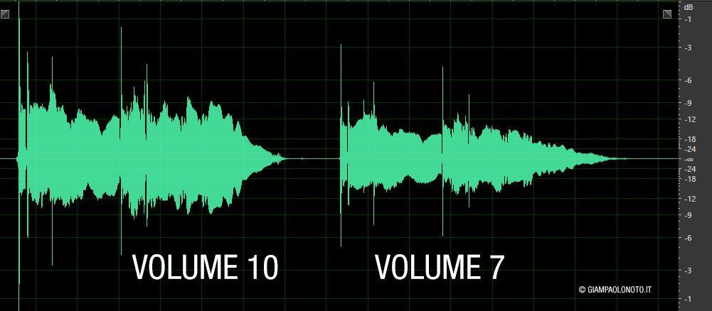 clean volume