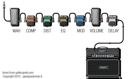 pedale_volume