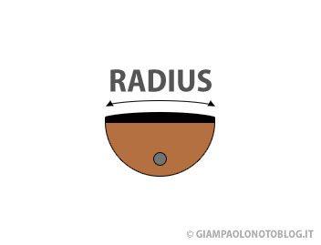Radius e Shape del manico 1