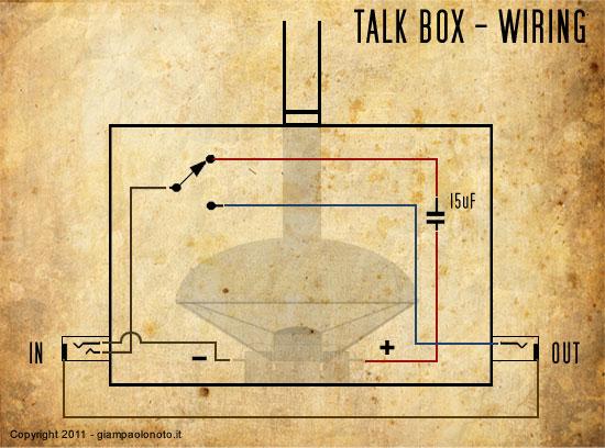tutorial_talkbox_10.jpg